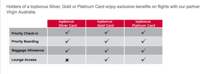 Virgin Australia Benefits